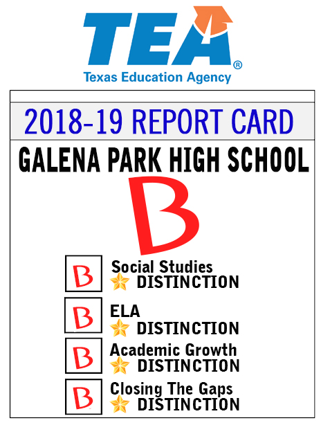 2018-19 TEA & Federal Report Cards for GPHS